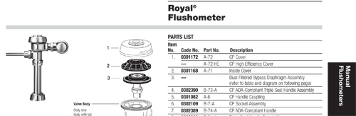 Sloan Royal Urinal Flushometers